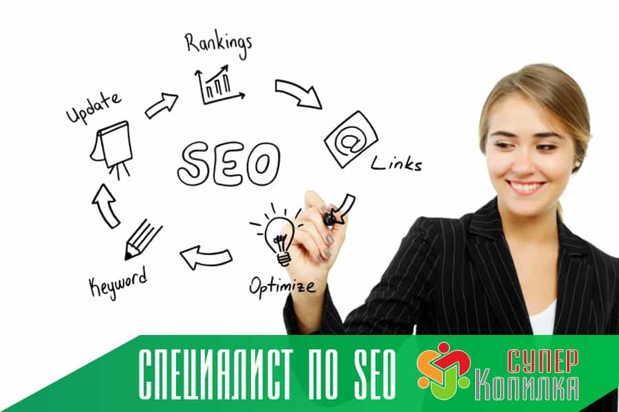 seo essays Seo is an acronym for search engine optimisation it is the term to describe the methodology used to boost a website's rating when it is searched for on an internet search engine, and the resulting page rank it receives in relation to other related websites.